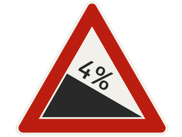 4% regel