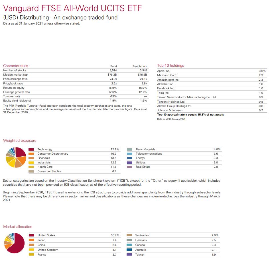 Informatie risico ETF opzoeken in de factsheet van VWRL