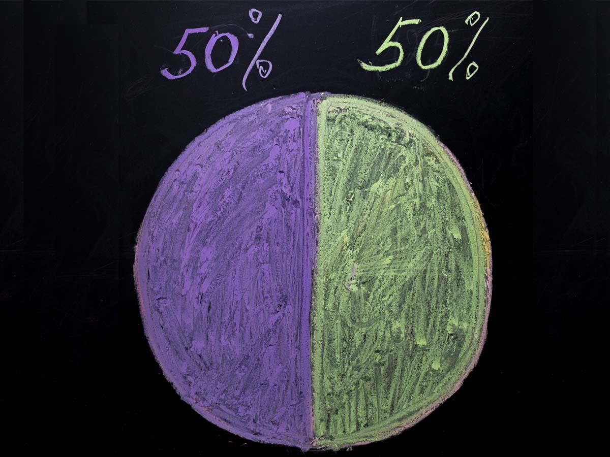Verhouding aandelen en obligaties